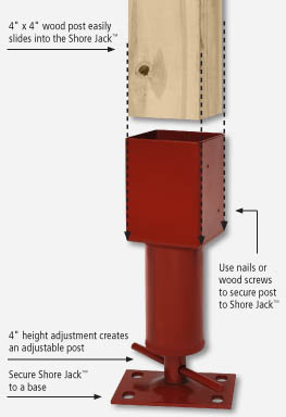 Adjustable Column Shoring Support The Akron Products